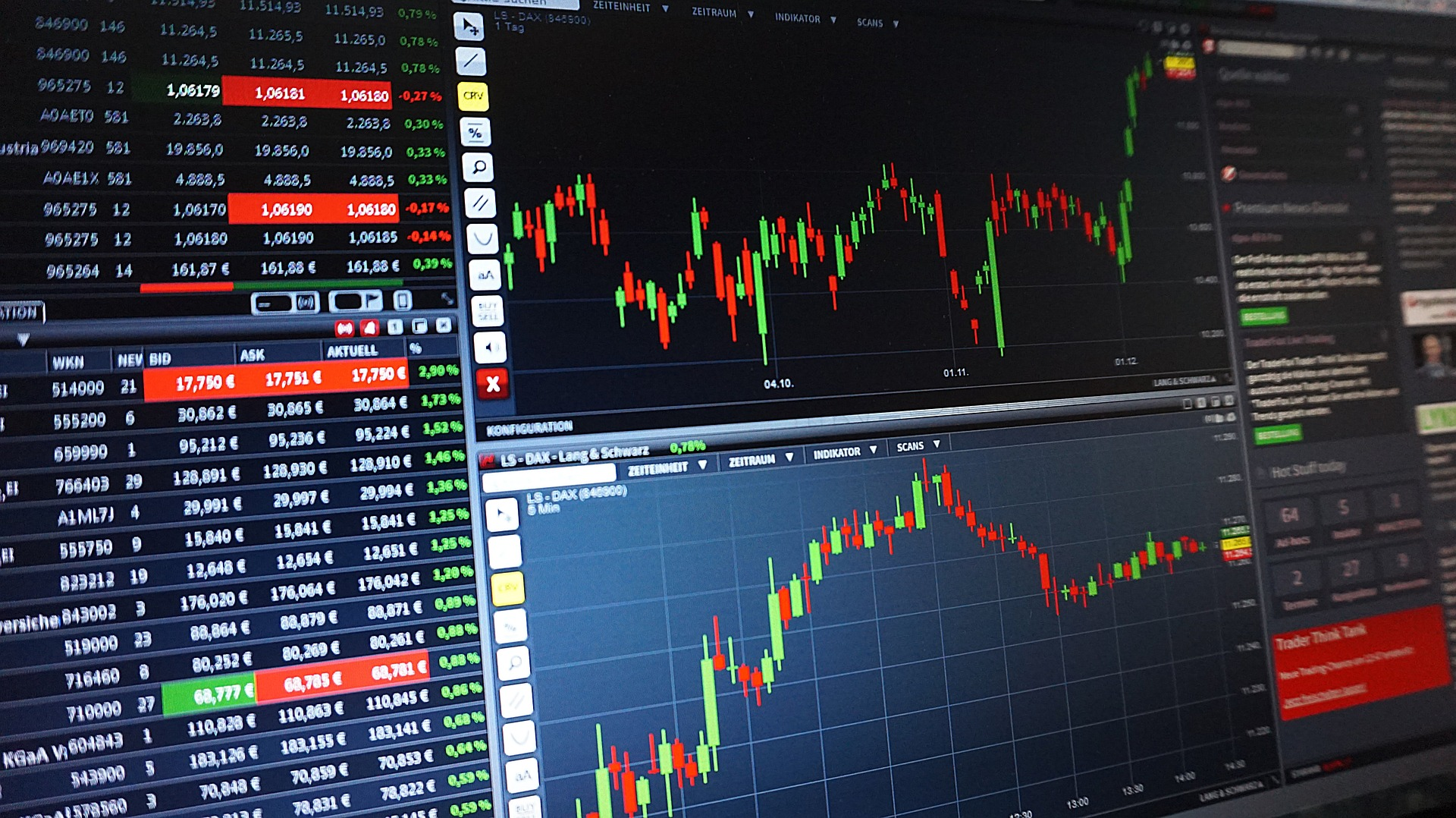 The 3 Top Tips to Become a Profitable Forex Trader