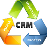 Customer relationship management (CRM) in layman terms