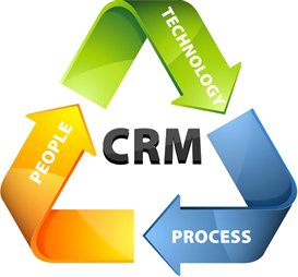Integración_CRM