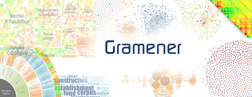 gramener1