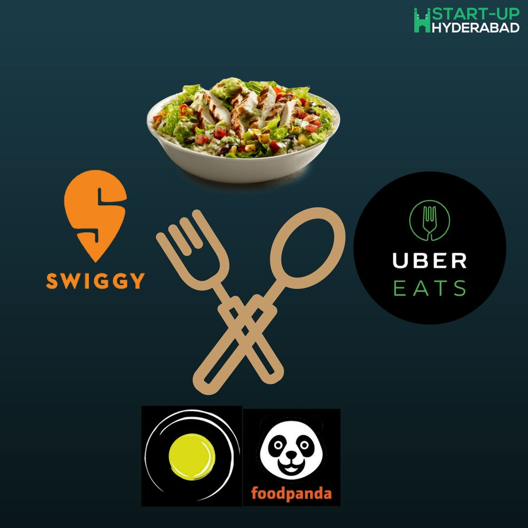 swiggy vs ubereats vs foodpanda