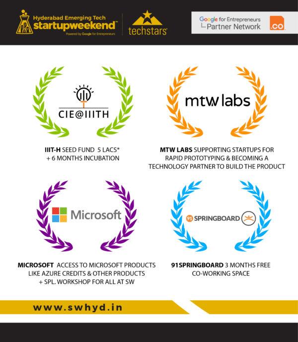 startup weekend hyderabad