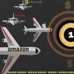Apple Vs Amazon: World's first Trillion dollar company!?