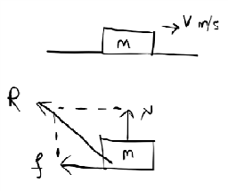 friction-normal-force