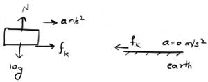 fbd-kinetic-friction