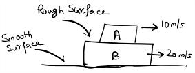 rough-surface