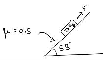 friction on slope