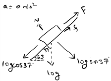 minimum force due to friction