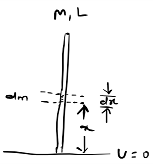 potential energy of an object
