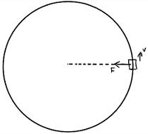 circular motion definition