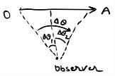 angular velocity in straight line