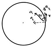 calculation circular motion