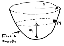 circular motion in hollow sphere