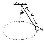 circular motion hanging