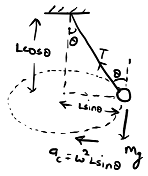 circular motion hanging fbd