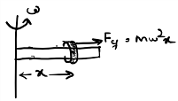 pseudo force in circular motion calculation
