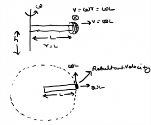 circular motion and projectile motion