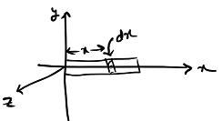 center of mass of a rod