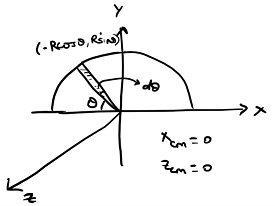 center of mass of semi circular ring