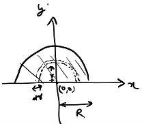 center of mass of semi circular disc
