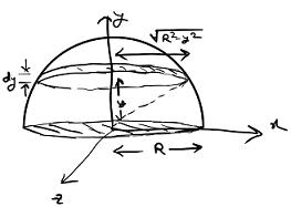center of mass of solid hemisphere