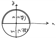 continuous object as point mass
