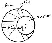 center of mass cavity