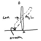 sliding rod