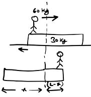 man plank center of mass