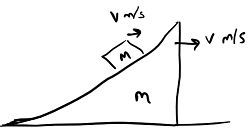 velocity by momentum conservation