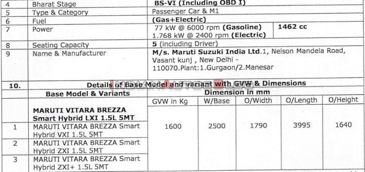 2020 Maruti Brezza Petrol Mild Hybrid Image