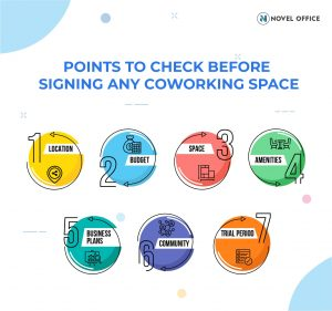Points to check before signing any coworking space