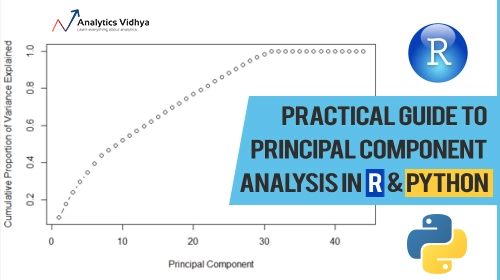 Practical Guide to Principal Component Analysis (PCA) in R