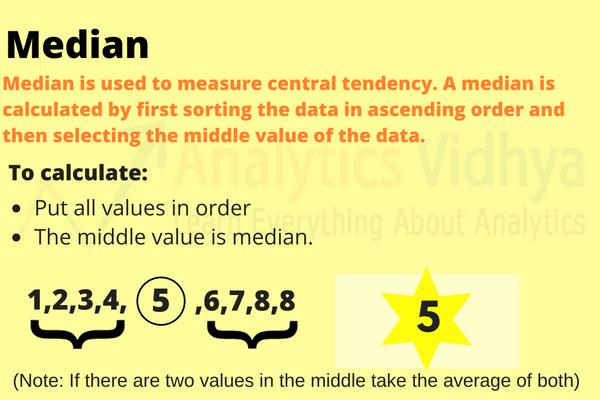 Median - statistics