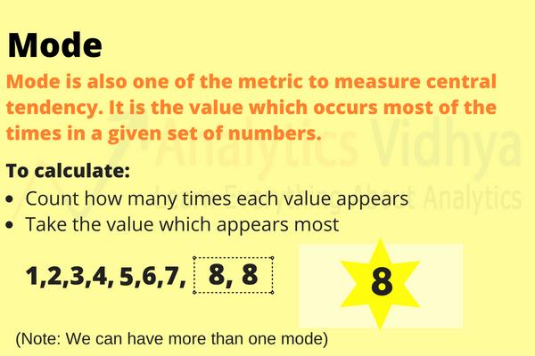 mode - statistics