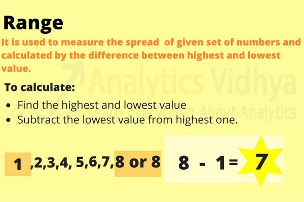 range - statistics