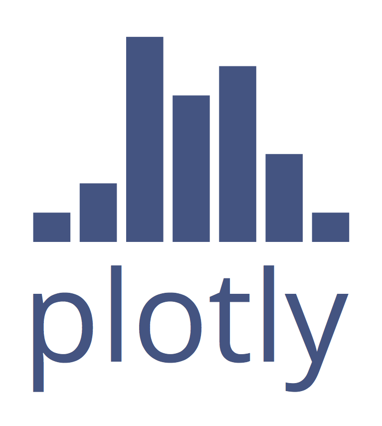 How to create Interactive data visualization using Plotly in R