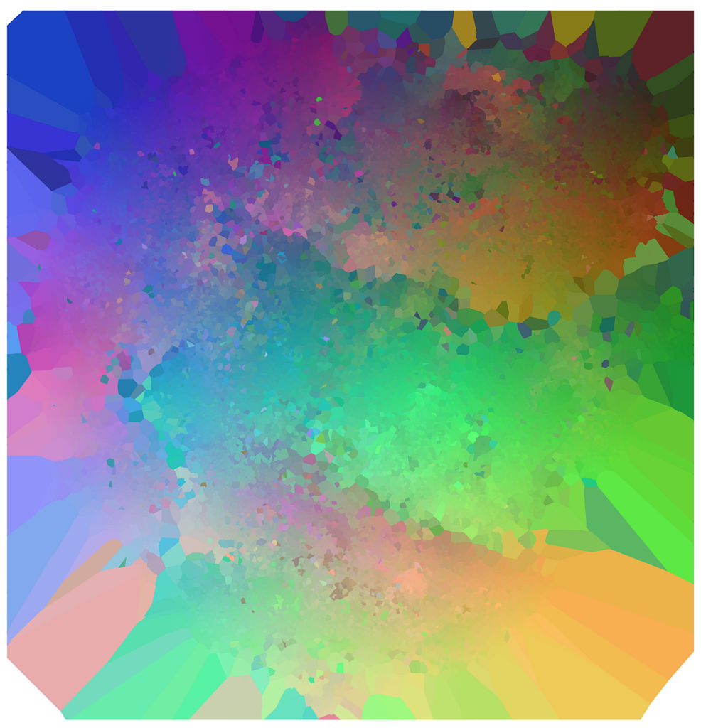 Comprehensive Guide on t-SNE algorithm with implementation in R & Python