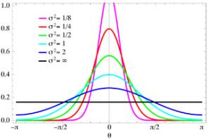 statistics, probability, distributuion, probability distributiion function, pdf