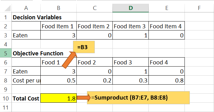 column f contains the total of calories protien carbohydrate and fat the total number of calorie intake in given by sumproduct the number of food