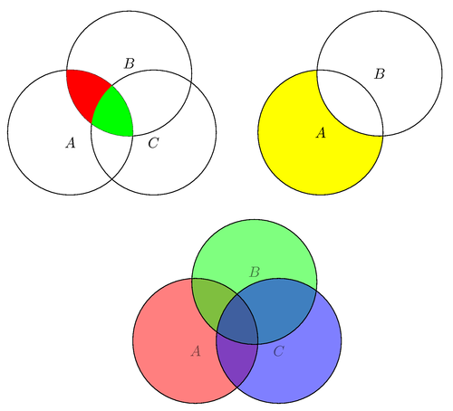 Venn diagram analytics vidhya venn diagram ccuart Image collections