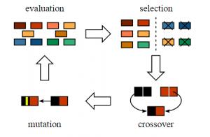 genetic algorithm example