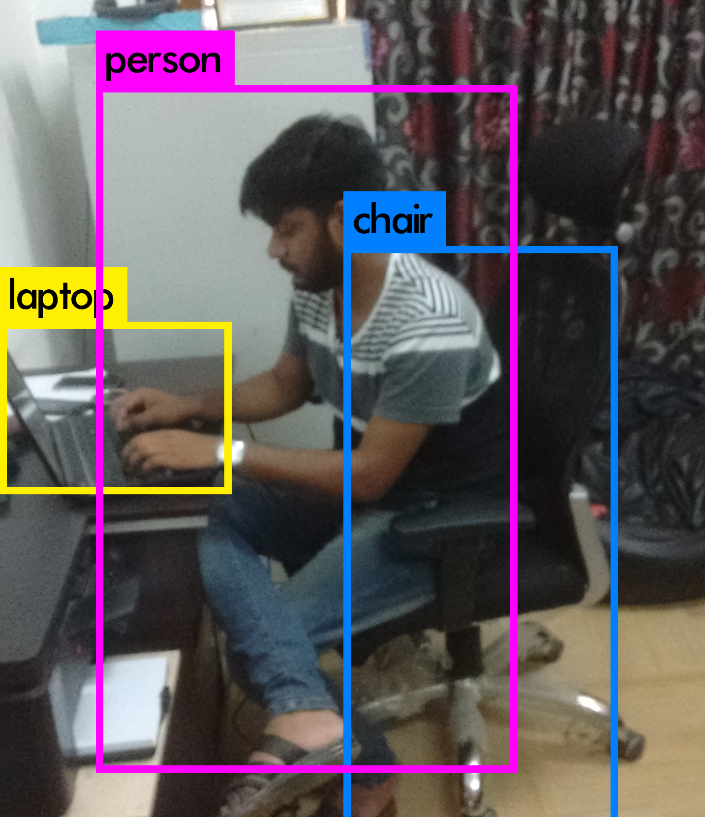 Finding chairs the data scientist way! (Hint: using Deep
