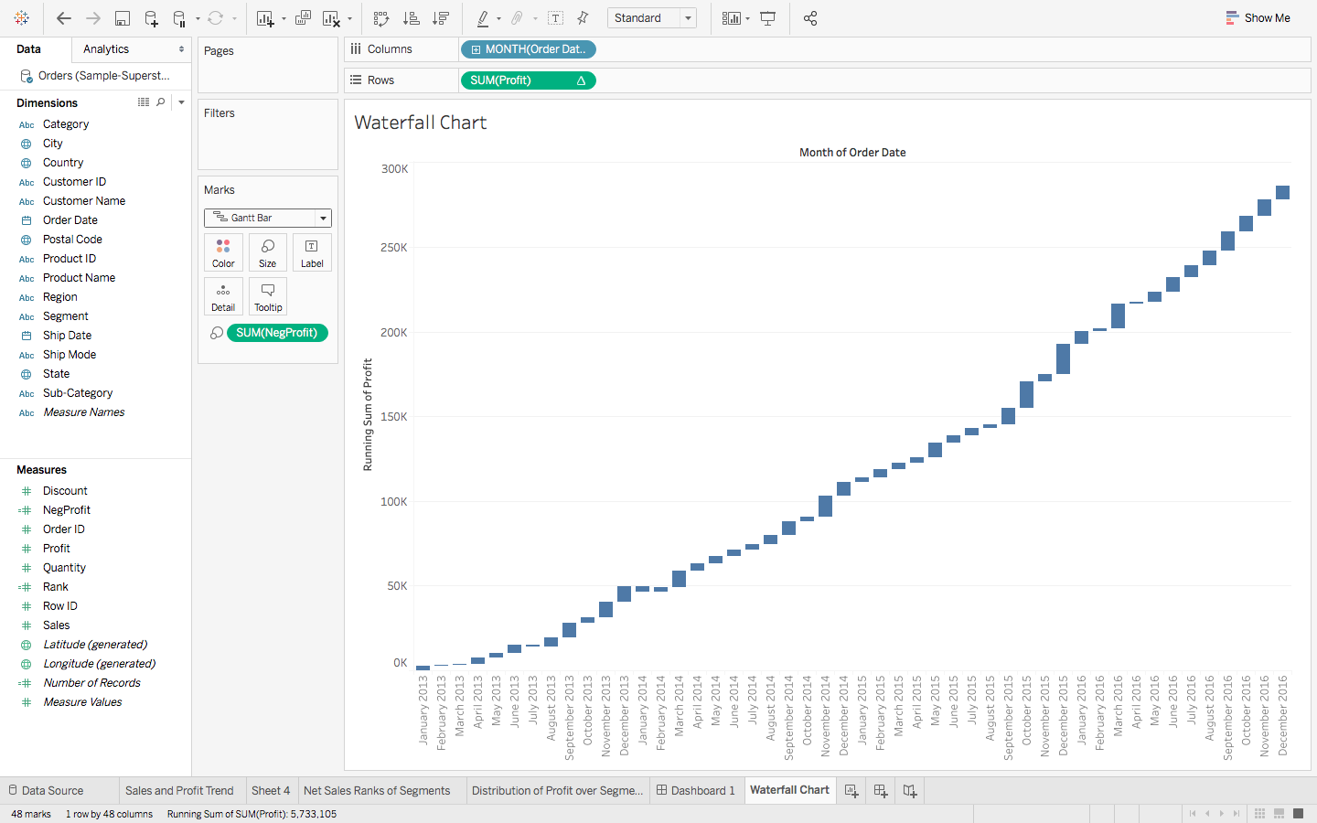 A Step By Step Guide To Learn Advanced Tableau For Data Science