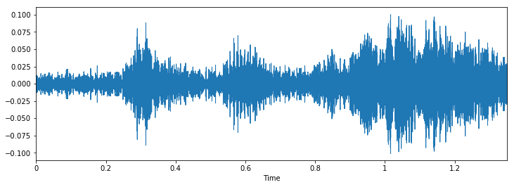 Getting Started with Audio Data Analysis (Voice) using Deep