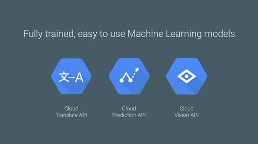 Tutorial to deploy Machine Learning model in Production as API with