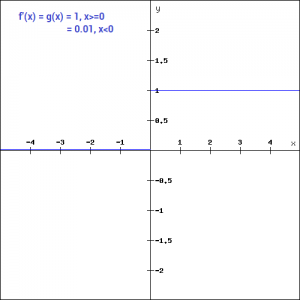softmax activation function pytorch