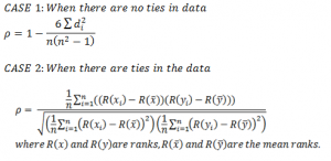 A Guide To Conduct Analysis Using Non-Parametric Statistical