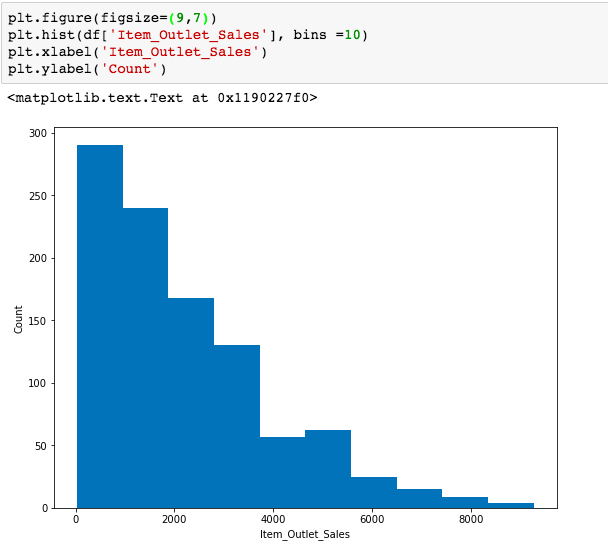 Introduction to Altair - A Declarative Visualization Library in Python