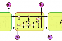 Essentials of Deep Learning : Introduction to Long Short Term Memory